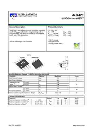 4423 MOSFET DRIVERS PC