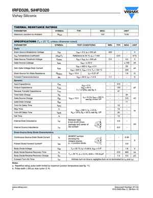International Rectifier datasheet pdf catalog - Page 94
